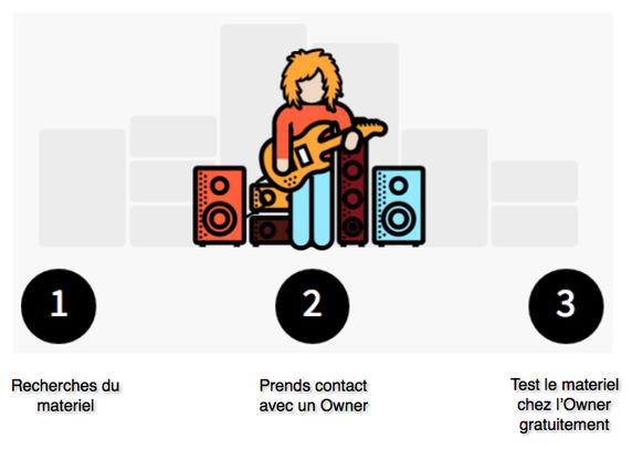 Testagogo.eu, un concept convivial pour tester ou faire tester des instruments de musique